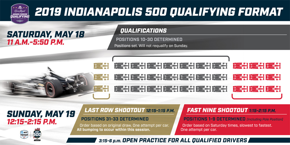 new product 5dac3 004b9 The qualifying weekend schedule is as follows  Saturday, May 18 ...